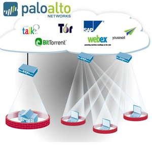 VARINDIA Palo Alto's GlobalProtect cloud service secures