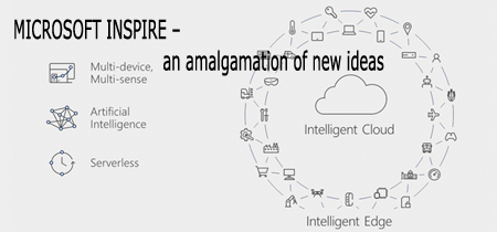 MICROSOFT INSPIRE – an amalgamation of new ideas