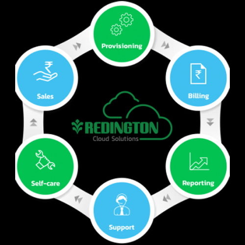 Redington strengthening its position as Cloud Solution Provider