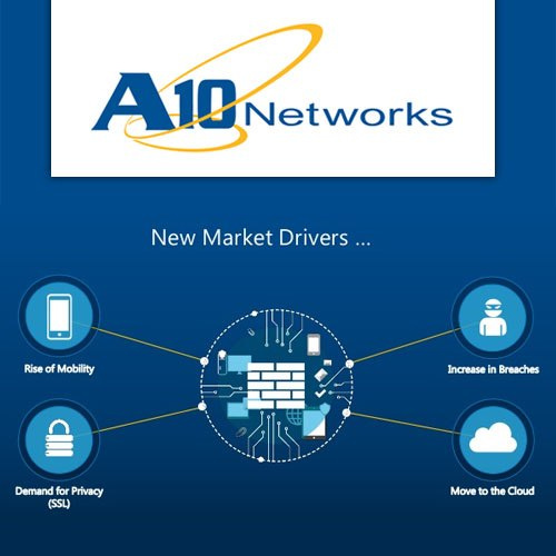 A10 Networks expands its Thunder TPS platform with new addition