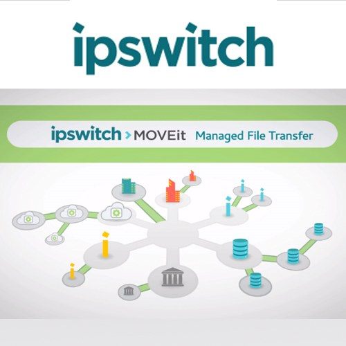 Ipswitch showcased WhatsUp Gold and MOVEit