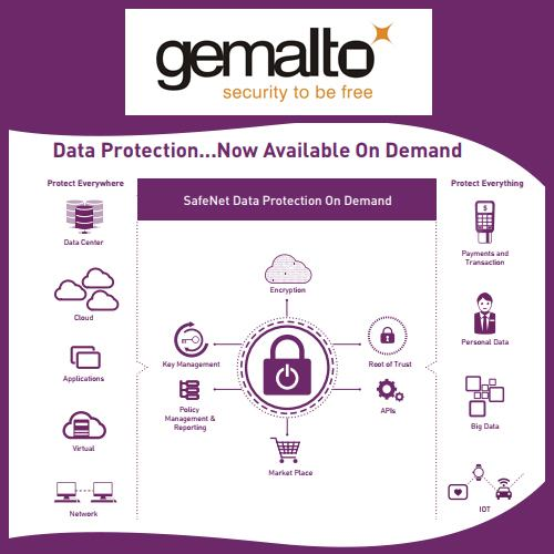 Gemalto unveils On-Demand Security Platform to protect user's Data