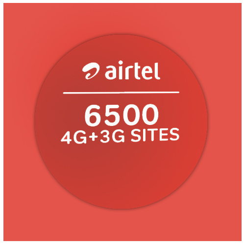 Airtel expands its footprint in Gujarat, builds 6,500 mobile broadband sites