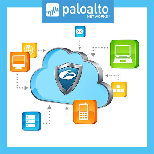 Palo Alto Networks unveils new cloud capabilities to its security platform