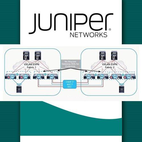VARINDIA Juniper Networks announces EVPN-VXLAN Fabric for Campus