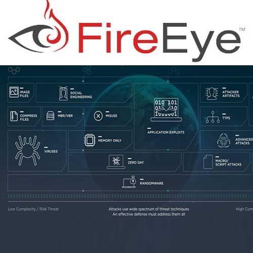 VARINDIA FireEye adds advanced machine learning to its