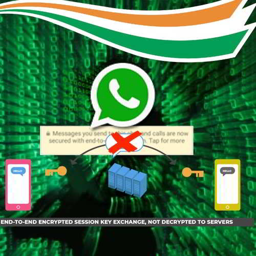 Modi Govt may force WhatsApp to break Encryption - Proposal