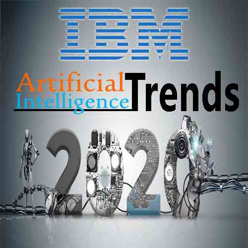 """Image result for Artificial Intelligence: 2020"""""""