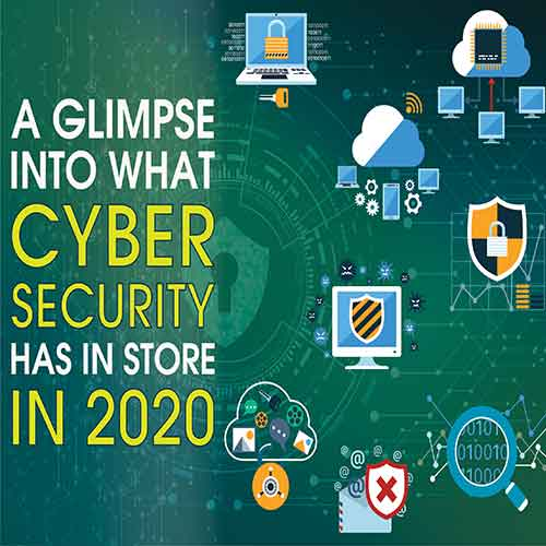 A Glimpse Into what Cyber Security Has in Store in 2020