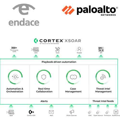 EndaceProbe Analytics Platform now integrated with Palo Alto Networks' Cortex XSOAR