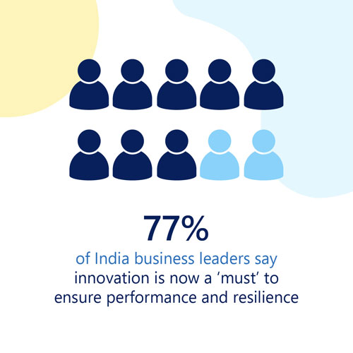 Organizations with a culture of innovation fuelling business resilience