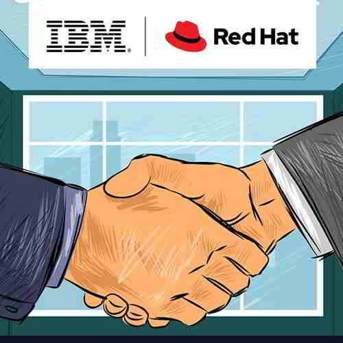 IBM announces availability of financial services-ready cloud platform with support for Red Hat OpenShift and Services